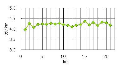 fukaya2012 lap