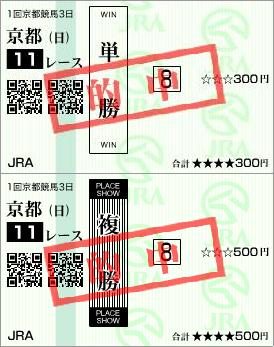 2011年01月09日京都11Rシンザン記念