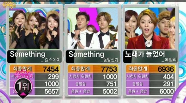 1月18日Music Core 東方神起 第1位