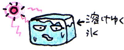 溶けゆく氷