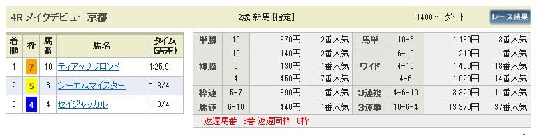 1026京都4(日刊コンピ 馬券生活 的中 万馬券 三連単 札幌競馬)