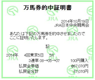 【万馬券獲得記録】1019東京5