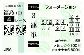【馬券】1102福島4(日刊コンピ 馬券生活 的中 万馬券 三連単 札幌競馬)