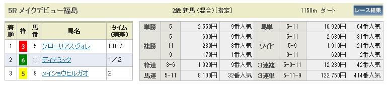 1101福島5(日刊コンピ 馬券生活 的中 万馬券 三連単 札幌競馬)