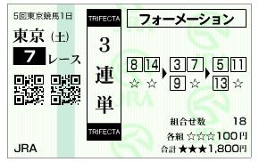 【馬券】1108東京7(日刊コンピ 馬券生活 的中 万馬券 三連単 札幌競馬)