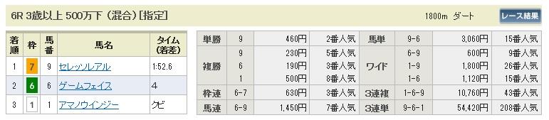 1108京都6(日刊コンピ 馬券生活 的中 万馬券 三連単 札幌競馬)