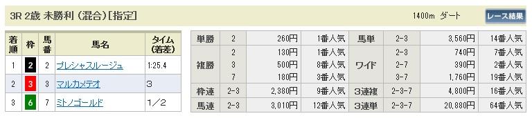 1109京都3(日刊コンピ 馬券生活 的中 万馬券 三連単 札幌競馬)