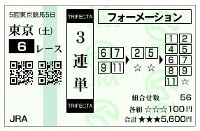 【馬券】1122東京6(日刊コンピ 馬券生活 的中 万馬券 三連単 札幌競馬)