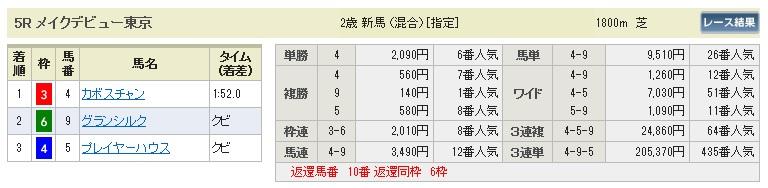 1124東京5(日刊コンピ 馬券生活 的中 万馬券 三連単 札幌競馬)