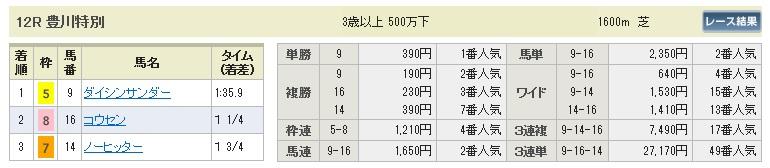 1213中京12(日刊コンピ 馬券生活 的中 万馬券 三連単 札幌競馬)
