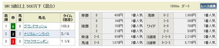 1213中京9(日刊コンピ 馬券生活 的中 万馬券 三連単 札幌競馬)