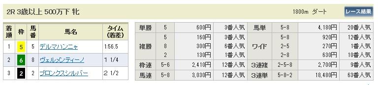 1213中京2(日刊コンピ 馬券生活 的中 万馬券 三連単 札幌競馬)