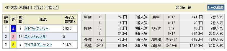 1213中山4(日刊コンピ 馬券生活 的中 万馬券 三連単 札幌競馬)