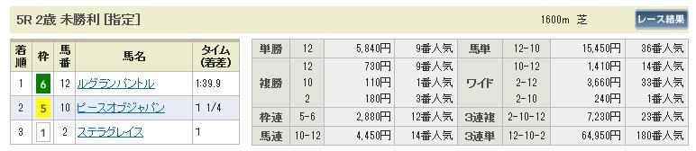 1214中京5(日刊コンピ 馬券生活 的中 万馬券 三連単 札幌競馬)