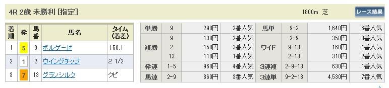 1214中山4(日刊コンピ 馬券生活 的中 万馬券 三連単 札幌競馬)