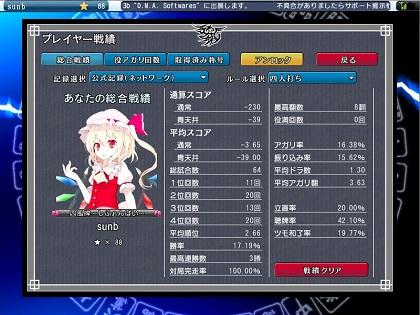 blog-senseki 20121229