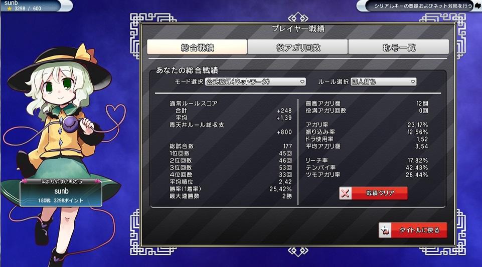 blog-senseki 20130712