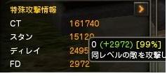 FD99%
