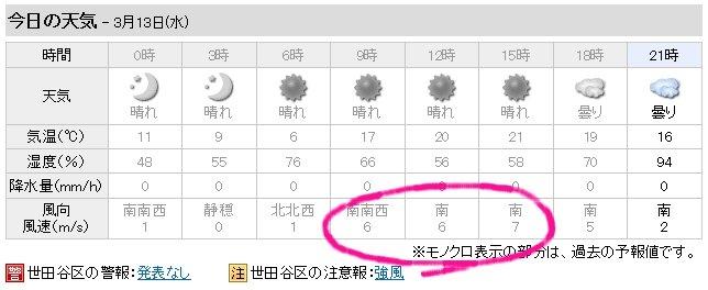 今日のお天気20130313
