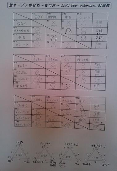 asahi20130518.jpg