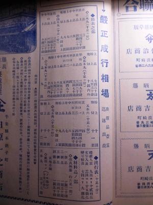 昔の籐表の値段