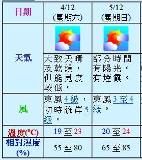 20101204hkg.jpg
