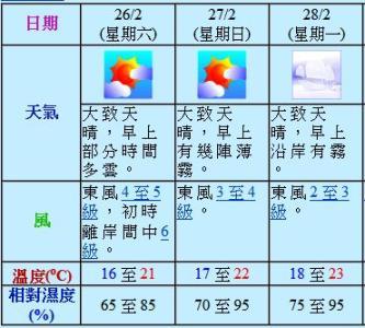 20110226HKGW.jpg