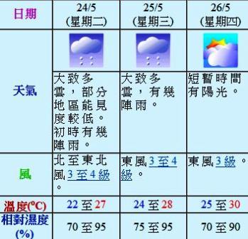 20110525HKGw.jpg