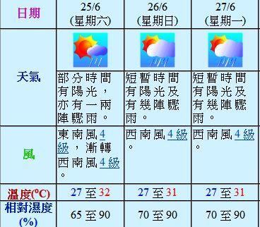 20110625HKGw.jpg