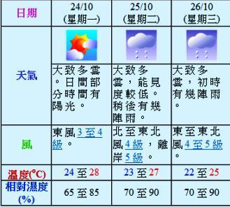20111024HKGW.jpg