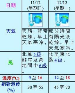 20111211HKGW.jpg