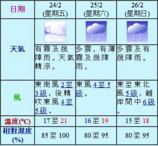 hkg_w20120224.jpg