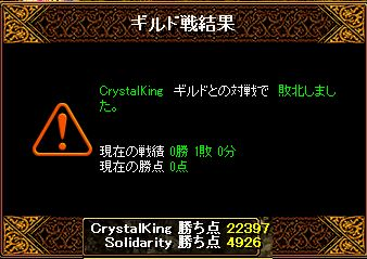 RedStone 13.12.15 結果