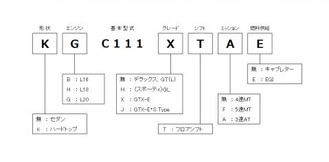 C111 車種記号