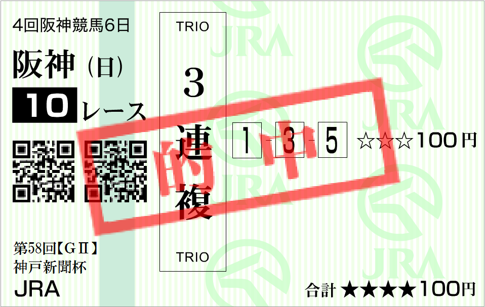 神戸新聞杯・3連複・改