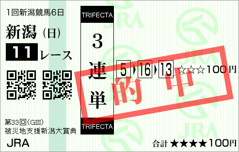 第33回 新潟大賞典・3連単