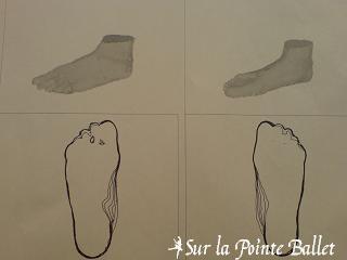 SHOKOの足型