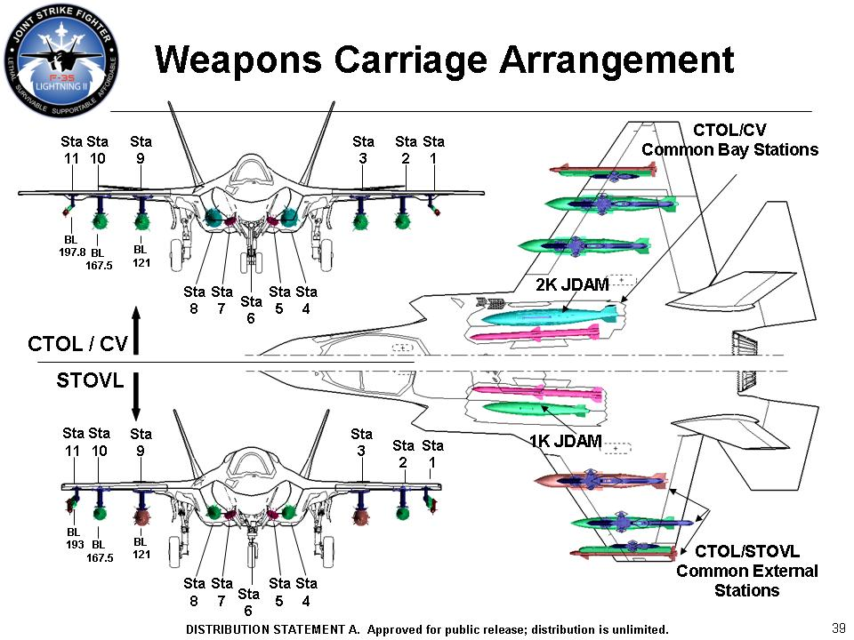 F-35_weapons_carriage_arrangement.jpg