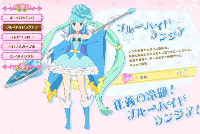 キャラクター 「劇場版マジカルフラワーズ 世界に一つだけの花」公式サイト2