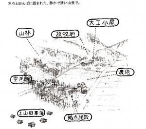 どっぽ村イメージ - コピー