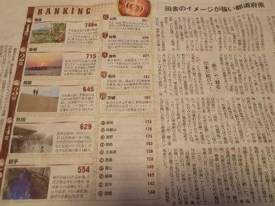 11.29新聞記事