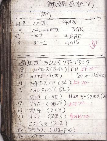 3-3調査
