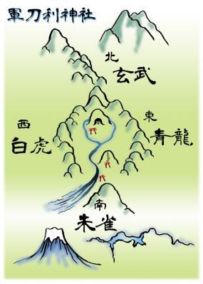 軍刀利神社風水図