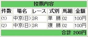 20131215 ショウナンアポロン
