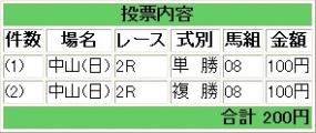 20131222 スクノード