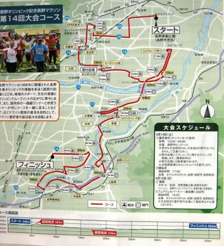 長野コース図