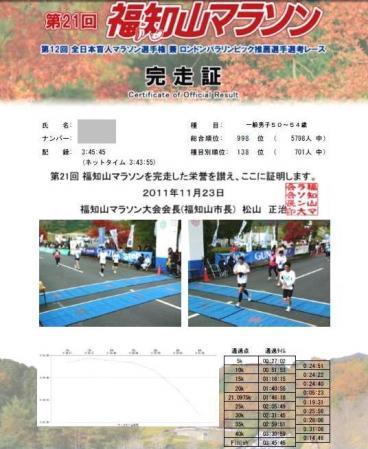 完走証20111123