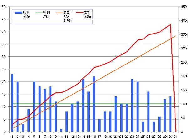 131130_グラフ