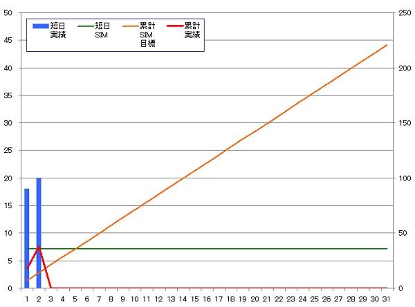 131202_グラフ