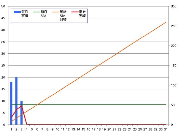 131203_グラフ